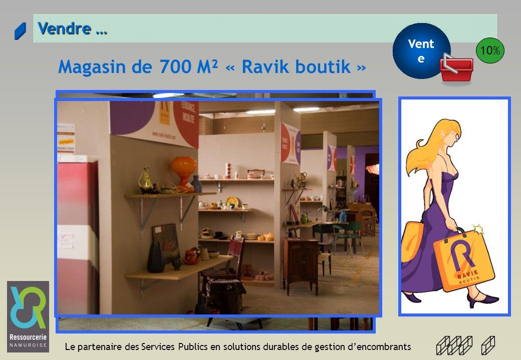 Le partenaire des Services Publics en solutions durables de gestion dencombrants Vendre … 10% Vent e Magasin de 700 M² « Ravik boutik »