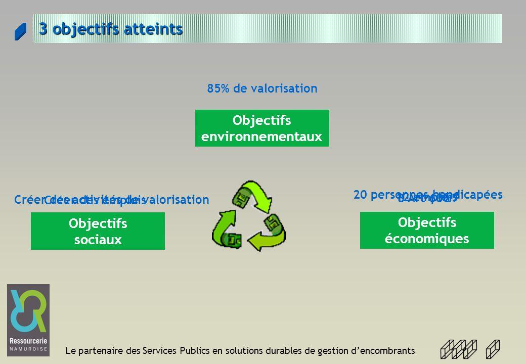 Le partenaire des Services Publics en solutions durables de gestion dencombrants 3 objectifs atteints Objectifs environnementaux Objectifs sociaux Obj