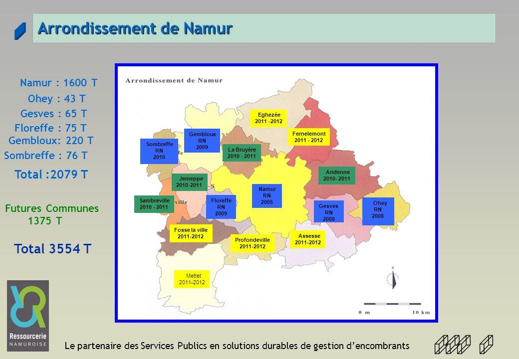 Le partenaire des Services Publics en solutions durables de gestion dencombrants Arrondissement de Namur Namur RN 2005 Gembloux RN 2009 Floreffe RN 20