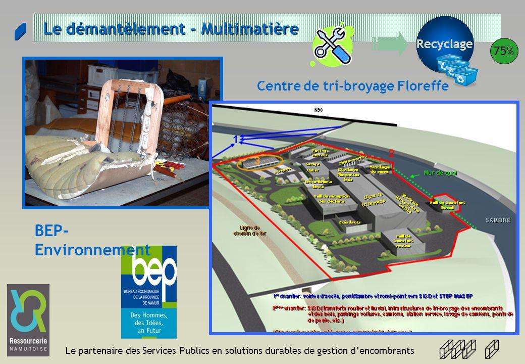 Le partenaire des Services Publics en solutions durables de gestion dencombrants Le démantèlement - Multimatière Le démantèlement - Multimatière 75% R