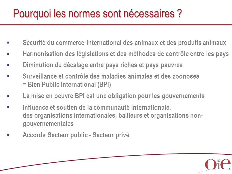 Sécurité du commerce international des animaux et des produits animaux Harmonisation des législations et des méthodes de contrôle entre les pays Dimin
