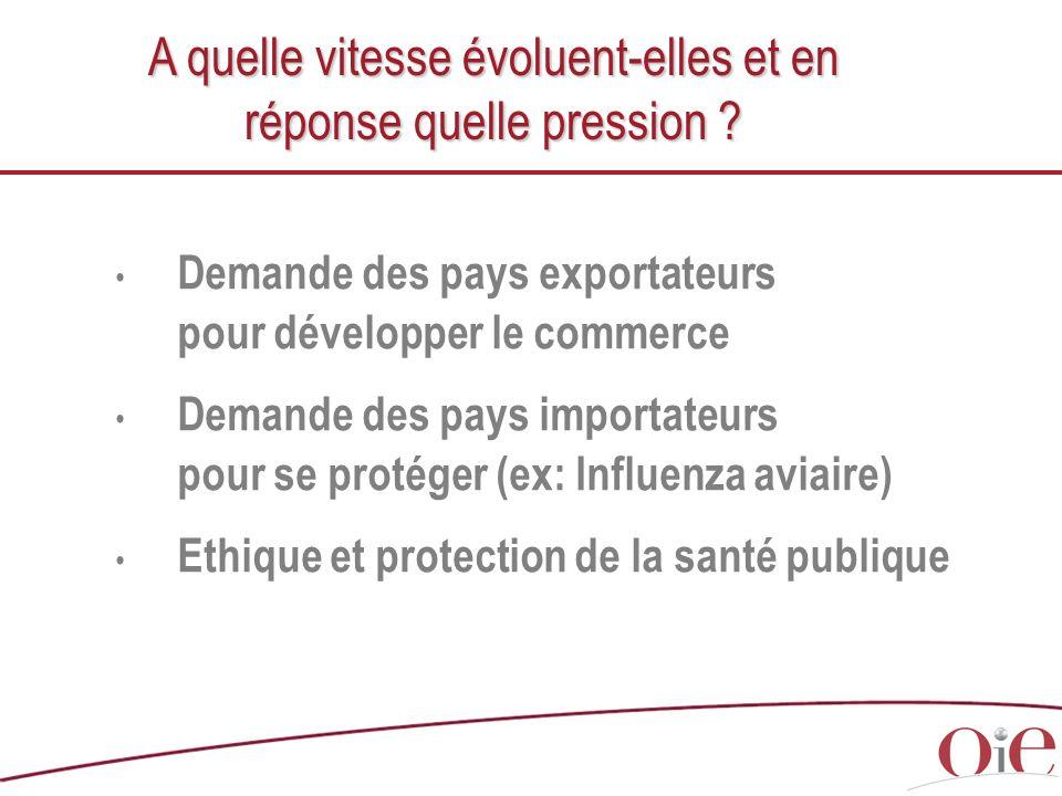 Demande des pays exportateurs pour développer le commerce Demande des pays importateurs pour se protéger (ex: Influenza aviaire) Ethique et protection