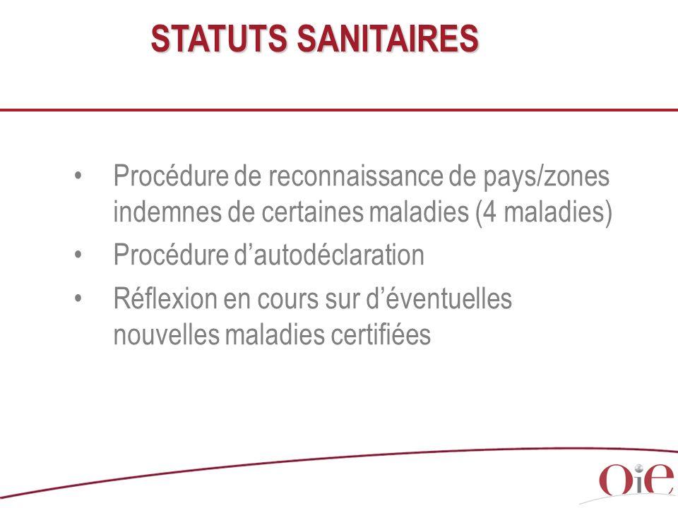 Procédure de reconnaissance de pays/zones indemnes de certaines maladies (4 maladies) Procédure dautodéclaration Réflexion en cours sur déventuelles n