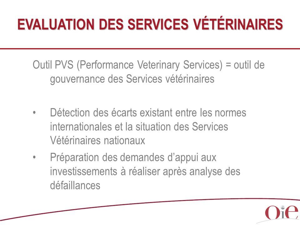 Outil PVS (Performance Veterinary Services) = outil de gouvernance des Services vétérinaires Détection des écarts existant entre les normes internatio
