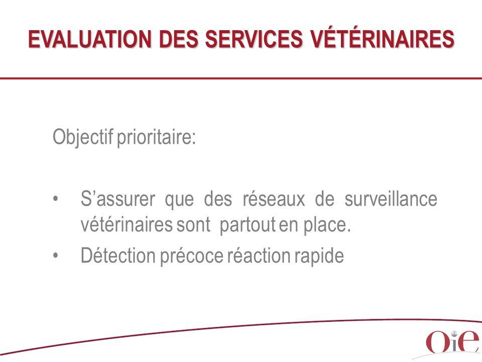 Objectif prioritaire: Sassurer que des réseaux de surveillance vétérinaires sont partout en place. Détection précoce réaction rapide EVALUATION DES SE