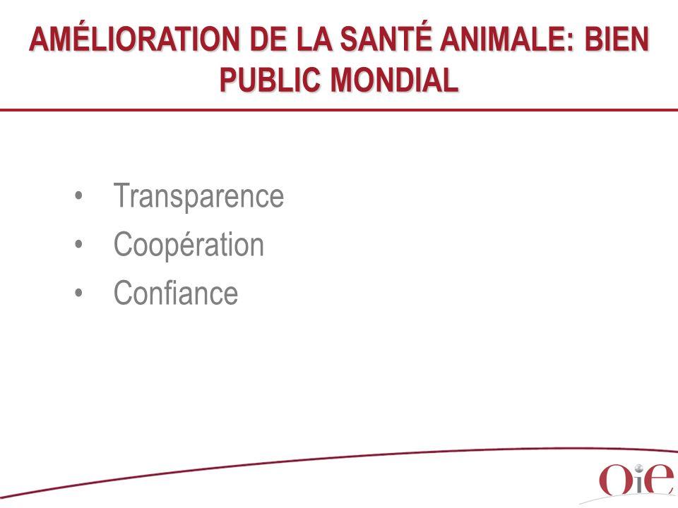 Transparence Coopération Confiance AMÉLIORATION DE LA SANTÉ ANIMALE: BIEN PUBLIC MONDIAL