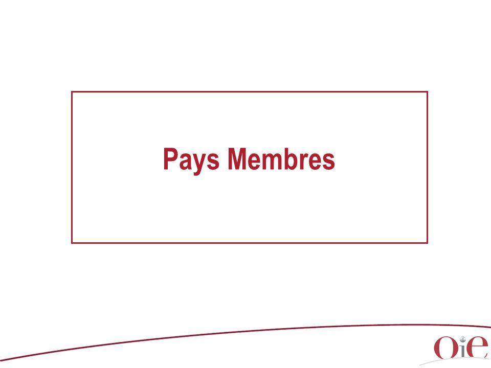 Outil PVS (Performance Veterinary Services) = outil de gouvernance des Services vétérinaires Détection des écarts existant entre les normes internationales et la situation des Services Vétérinaires nationaux Préparation des demandes dappui aux investissements à réaliser après analyse des défaillances EVALUATION DES SERVICES VÉTÉRINAIRES