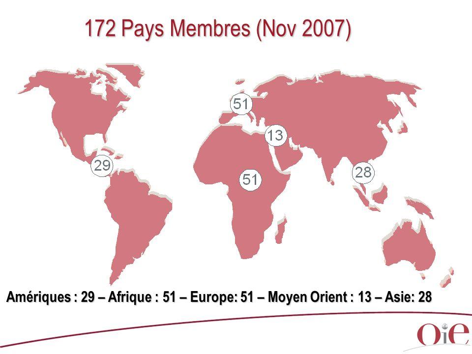 172 Pays Membres (Nov 2007) Amériques : 29 – Afrique : 51 – Europe: 51 – Moyen Orient : 13 – Asie: 28