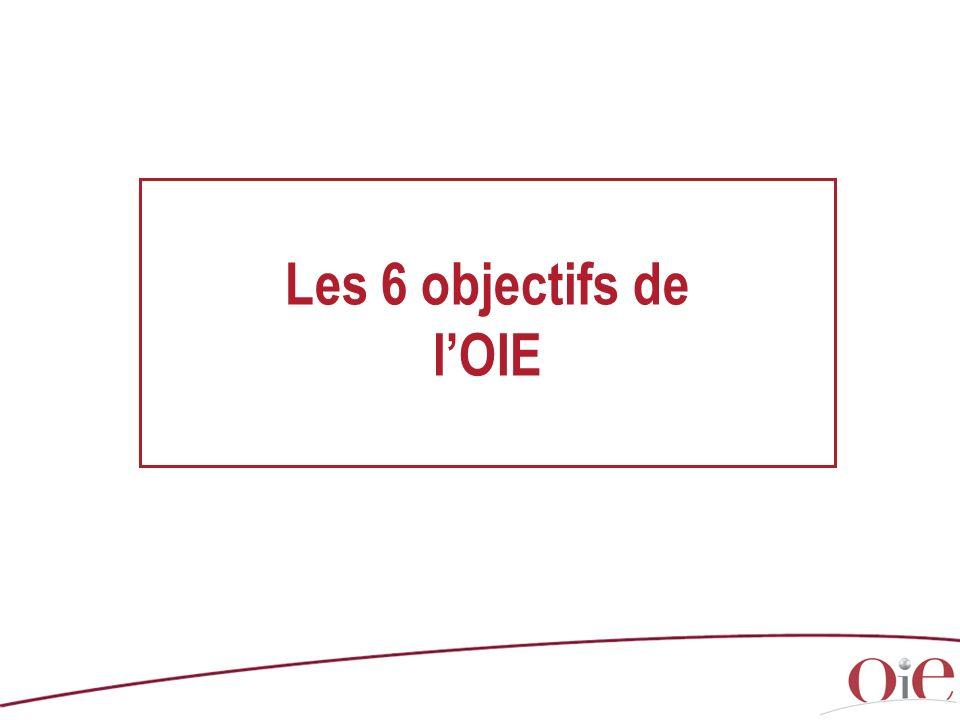 Chapitre 1.1.2 Code Notification de maladies et dinformations épidémiologiques CODE Epidémiosurveillance