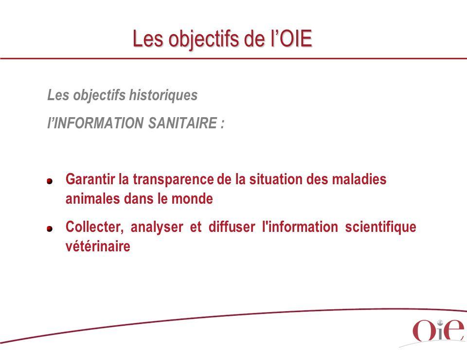 Les objectifs historiques lINFORMATION SANITAIRE : Garantir la transparence de la situation des maladies animales dans le monde Collecter, analyser et