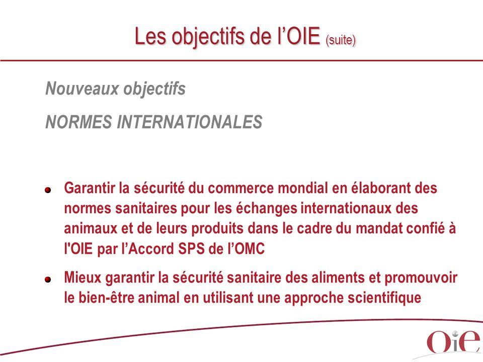 Nouveaux objectifs NORMES INTERNATIONALES Garantir la sécurité du commerce mondial en élaborant des normes sanitaires pour les échanges internationaux