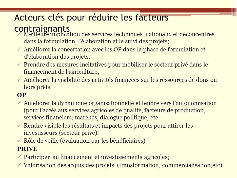 Acteurs clés pour réduire les facteurs contraignants Meilleure implication des services techniques nationaux et déconcentrés dans la formulation, léla