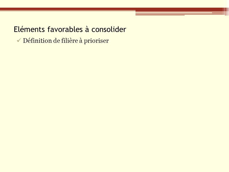 Eléments favorables à consolider Définition de filière à prioriser