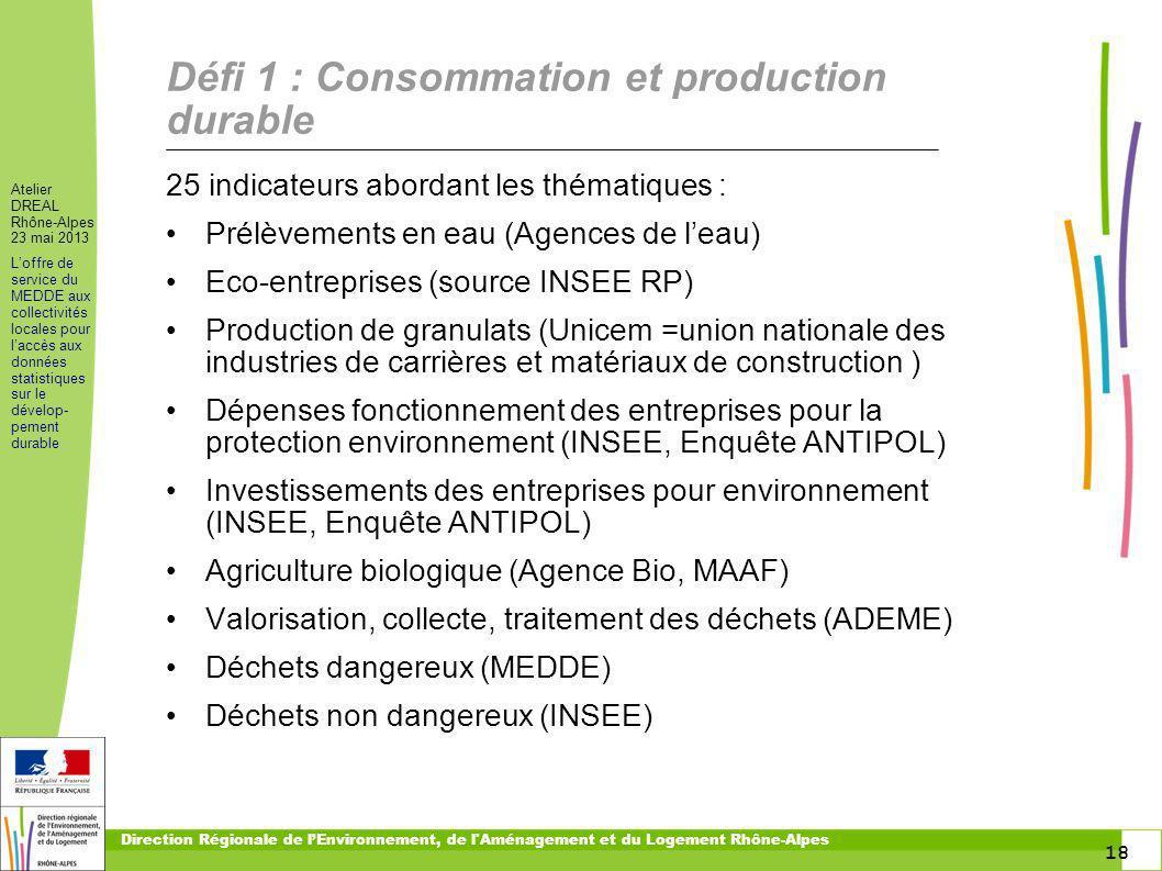 18 Atelier DREAL Rhône-Alpes 23 mai 2013 Loffre de service du MEDDE aux collectivités locales pour laccès aux données statistiques sur le dévelop- pem