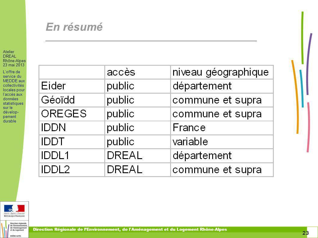 23 Atelier DREAL Rhône-Alpes 23 mai 2013 Loffre de service du MEDDE aux collectivités locales pour laccès aux données statistiques sur le dévelop- pem