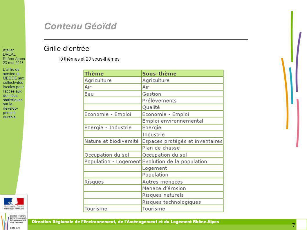 7 7 Atelier DREAL Rhône-Alpes 23 mai 2013 Loffre de service du MEDDE aux collectivités locales pour laccès aux données statistiques sur le dévelop- pe