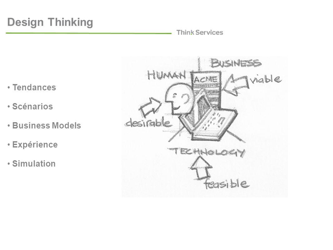 Design Thinking Tendances Scénarios Business Models Expérience Simulation