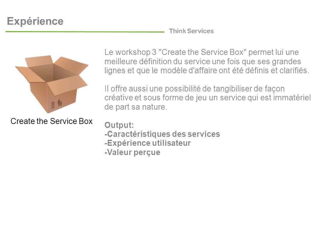 Expérience Le workshop 3 Create the Service Box permet lui une meilleure définition du service une fois que ses grandes lignes et que le modèle d affaire ont été définis et clarifiés.