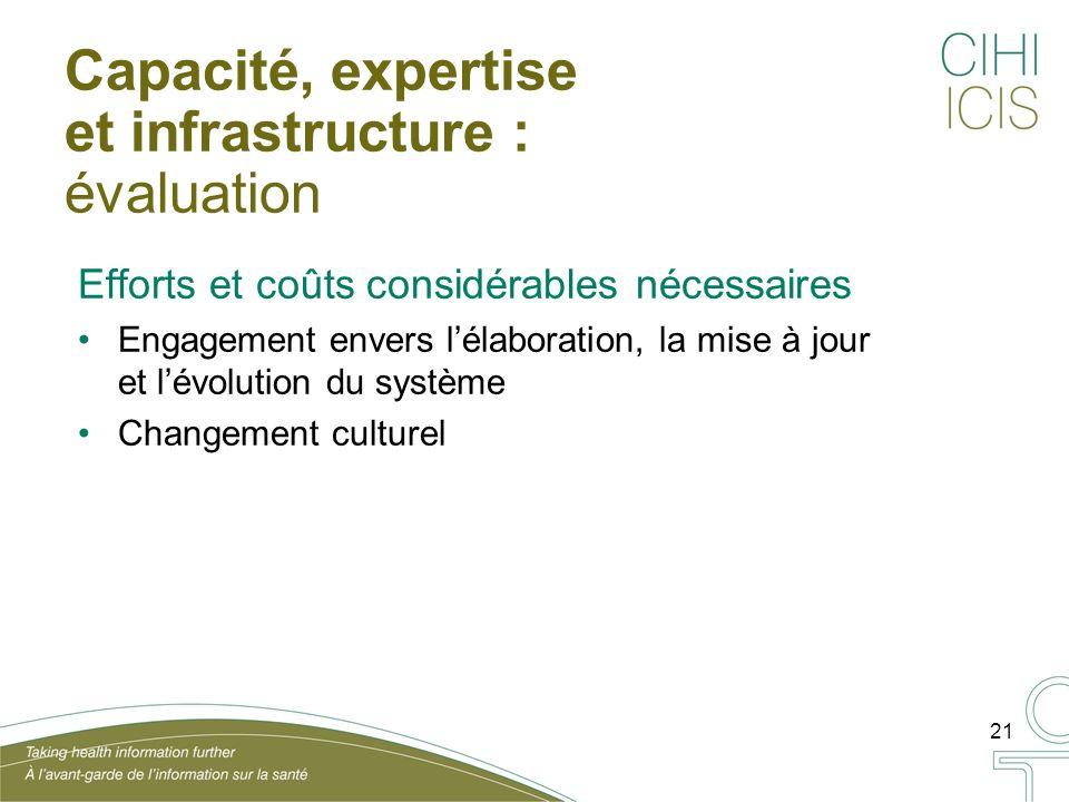 21 Capacité, expertise et infrastructure : évaluation Efforts et coûts considérables nécessaires Engagement envers lélaboration, la mise à jour et lévolution du système Changement culturel