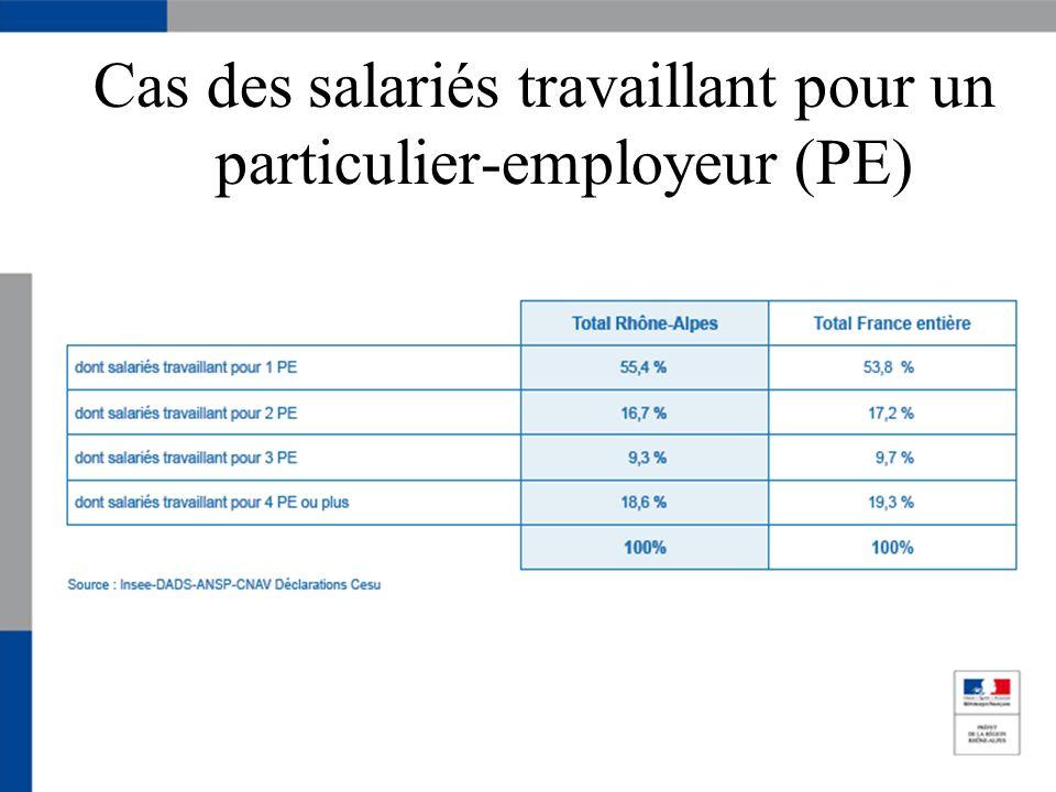 Cas des salariés travaillant pour un particulier-employeur (PE)