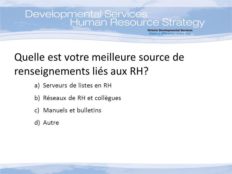 Quelle est votre meilleure source de renseignements liés aux RH? a)Serveurs de listes en RH b)Réseaux de RH et collègues c)Manuels et bulletins d)Autr