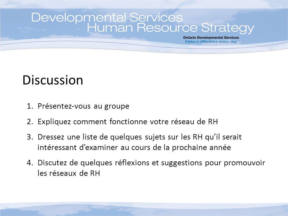 Discussion 1.Présentez-vous au groupe 2.Expliquez comment fonctionne votre réseau de RH 3.Dressez une liste de quelques sujets sur les RH quil serait intéressant dexaminer au cours de la prochaine année 4.Discutez de quelques réflexions et suggestions pour promouvoir les réseaux de RH