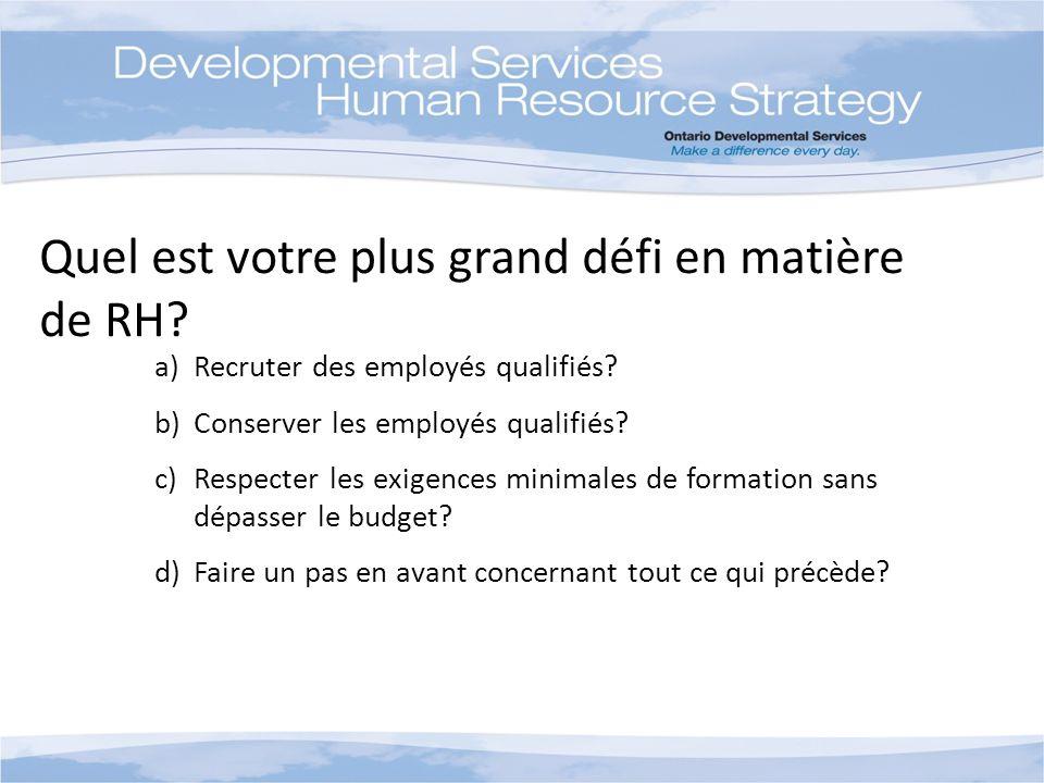 Quel est votre plus grand défi en matière de RH? a)Recruter des employés qualifiés? b)Conserver les employés qualifiés? c)Respecter les exigences mini