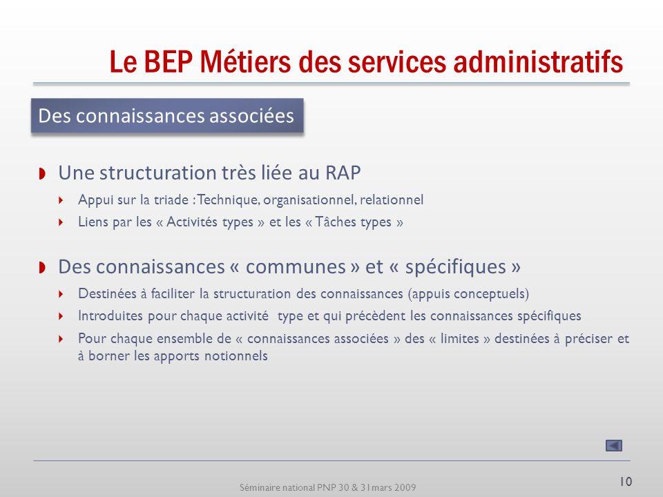 Séminaire national PNP 30 & 31mars 2009 Le BEP Métiers des services administratifs Un référentiel de certification 9 Extrait du référentiel : Activité
