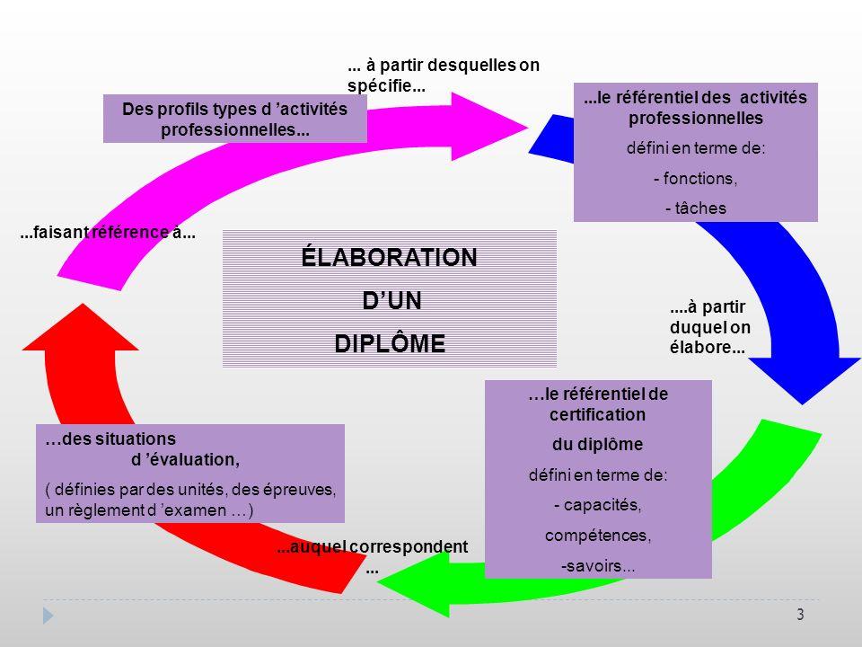 Le BEP Métiers des services administratifs Alain Séré, Igen