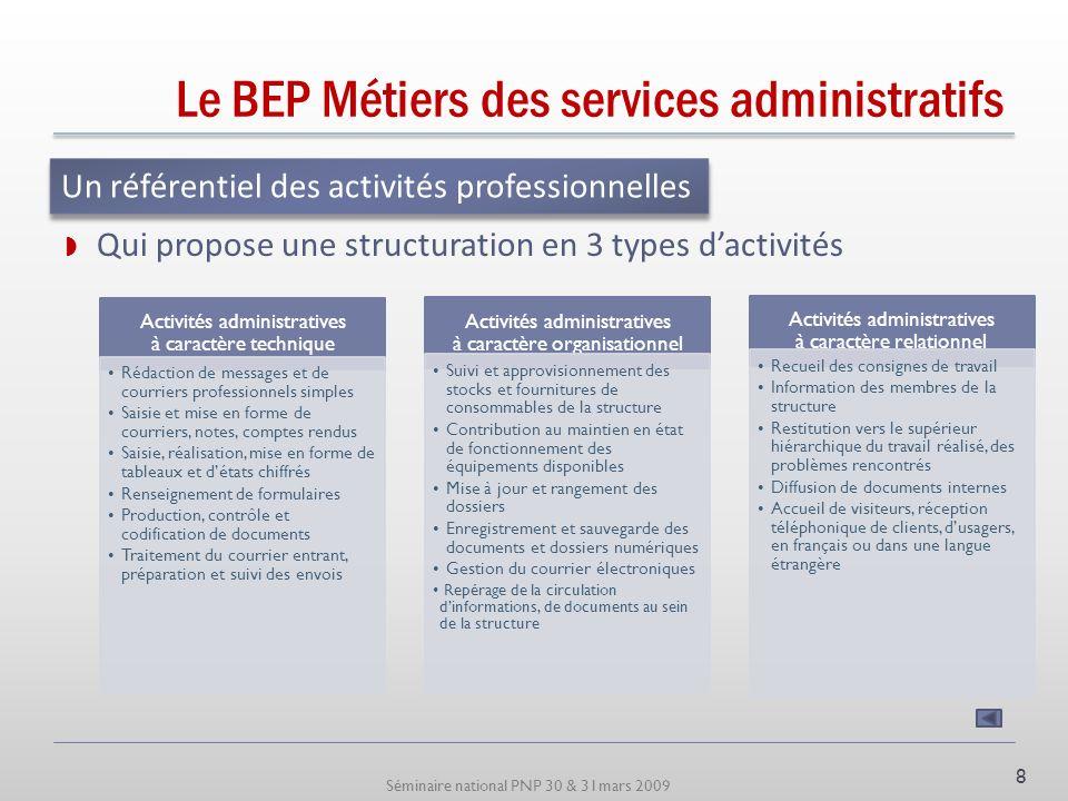 Séminaire national PNP 30 & 31mars 2009 Le BEP Métiers des services administratifs Qui sinscrit dans les nouveaux textes / voie professionnelle Qui a