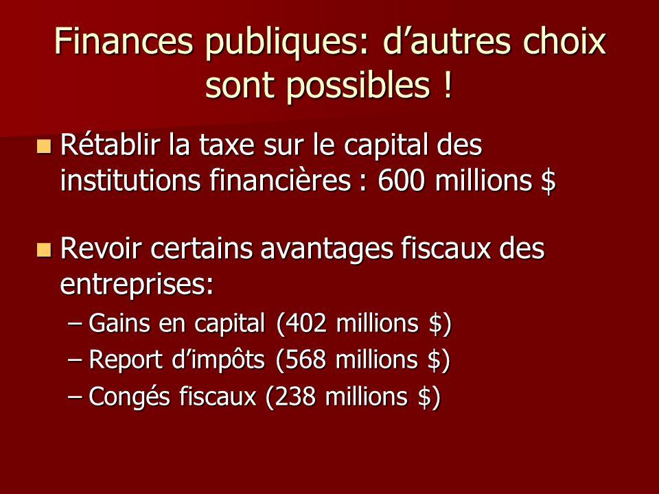 Finances publiques: dautres choix sont possibles ! Rétablir la taxe sur le capital des institutions financières : 600 millions $ Rétablir la taxe sur