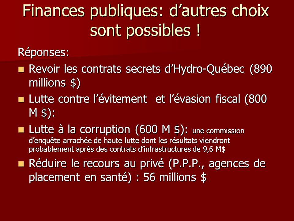 Finances publiques: dautres choix sont possibles ! Réponses: Revoir les contrats secrets dHydro-Québec (890 millions $) Revoir les contrats secrets dH