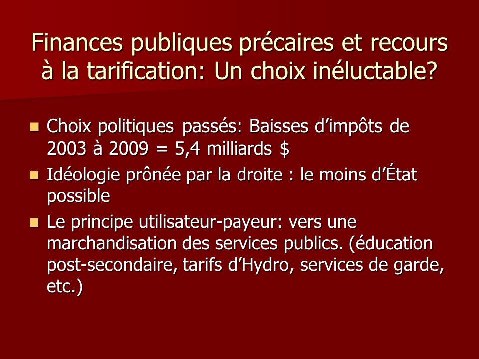 Finances publiques précaires et recours à la tarification: Un choix inéluctable.