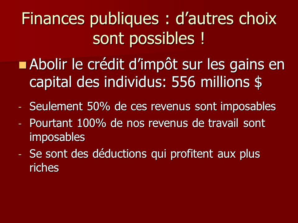 Finances publiques : dautres choix sont possibles ! Abolir le crédit dimpôt sur les gains en capital des individus: 556 millions $ Abolir le crédit di
