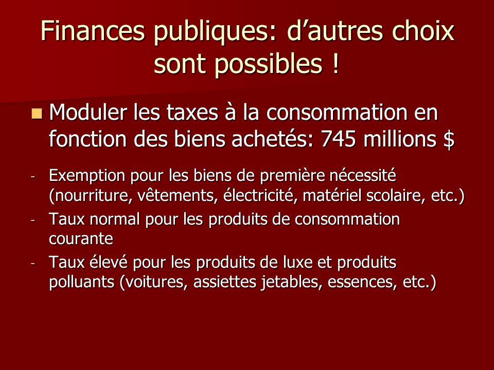 Finances publiques: dautres choix sont possibles ! Moduler les taxes à la consommation en fonction des biens achetés: 745 millions $ Moduler les taxes