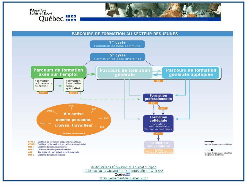 © Ministère de l Éducation, du Loisir et du Sport 1035, rue De La Chevrotière, Québec (Québec) G1R 5A5 © Gouvernement du Québec, 2007 Exploration de la formation professionnelle