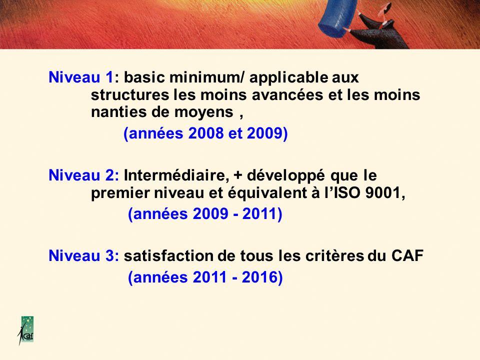 Niveau 1: basic minimum/ applicable aux structures les moins avancées et les moins nanties de moyens, (années 2008 et 2009) Niveau 2: Intermédiaire, +