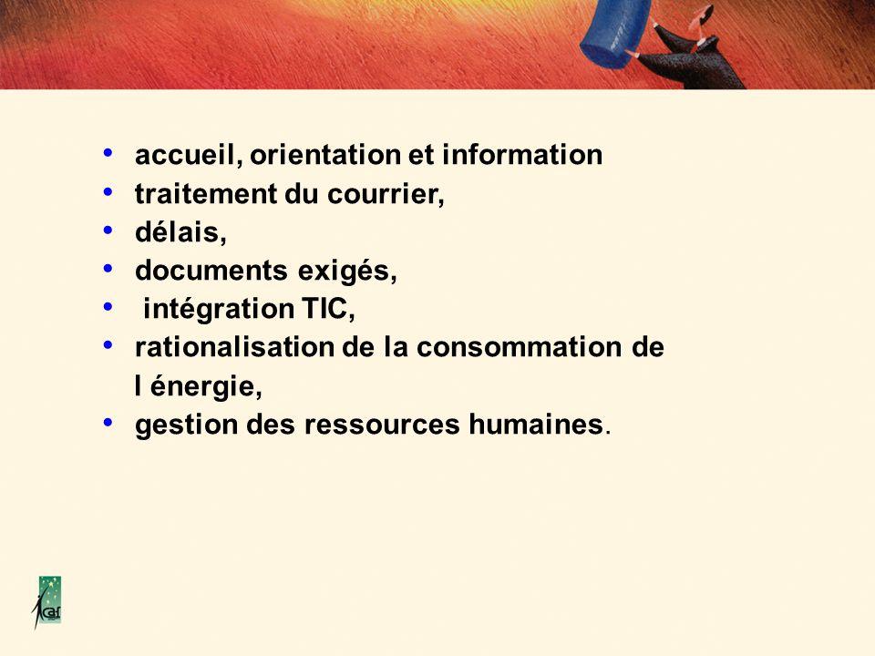 accueil, orientation et information traitement du courrier, délais, documents exigés, intégration TIC, rationalisation de la consommation de l énergie