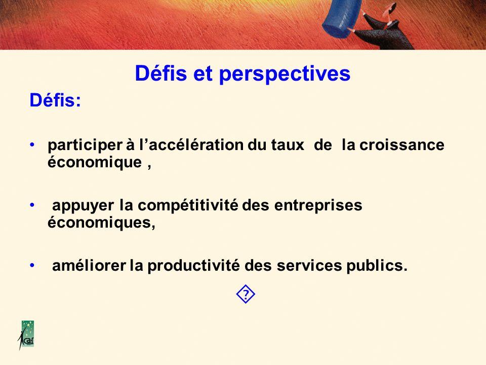 Défis et perspectives Défis: participer à laccélération du taux de la croissance économique, appuyer la compétitivité des entreprises économiques, amé