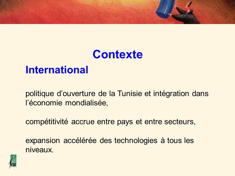 International politique douverture de la Tunisie et intégration dans léconomie mondialisée, compétitivité accrue entre pays et entre secteurs, expansi