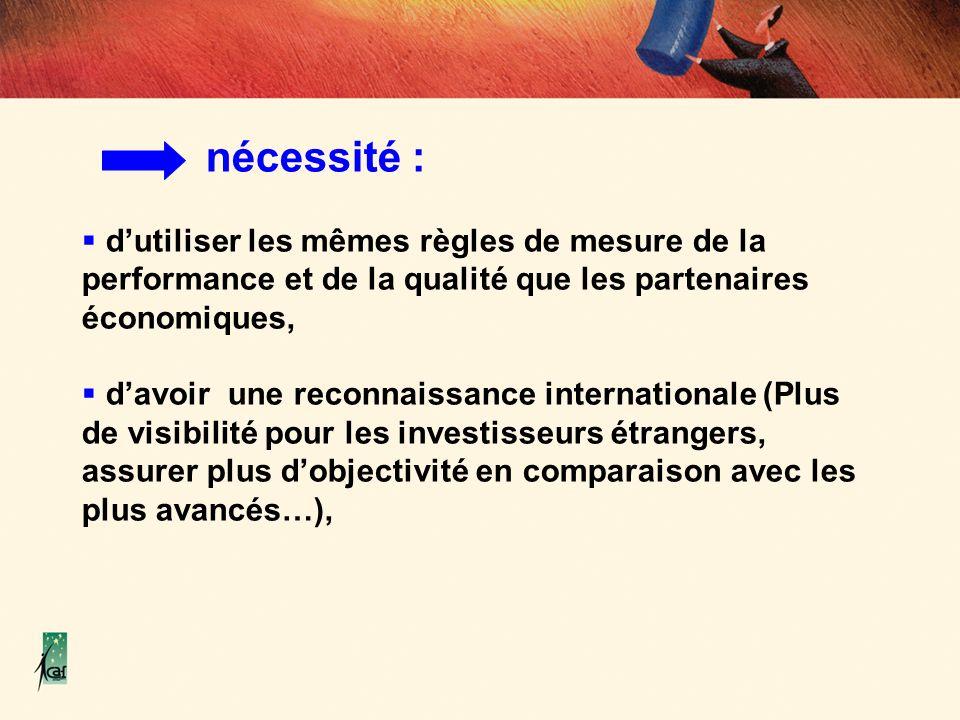 nécessité : dutiliser les mêmes règles de mesure de la performance et de la qualité que les partenaires économiques, davoir une reconnaissance interna