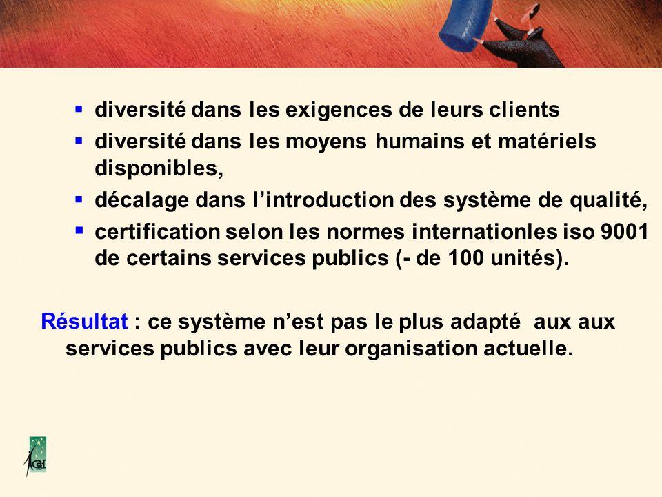 diversité dans les exigences de leurs clients diversité dans les moyens humains et matériels disponibles, décalage dans lintroduction des système de q
