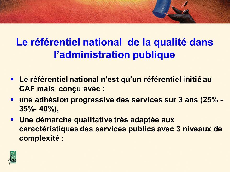 Le référentiel national de la qualité dans ladministration publique Le référentiel national nest quun référentiel initié au CAF mais conçu avec : une