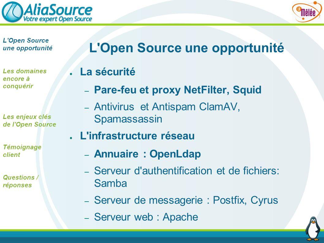 L'Open Source une opportunité La sécurité – Pare-feu et proxy NetFilter, Squid – Antivirus et Antispam ClamAV, Spamassassin L'infrastructure réseau –