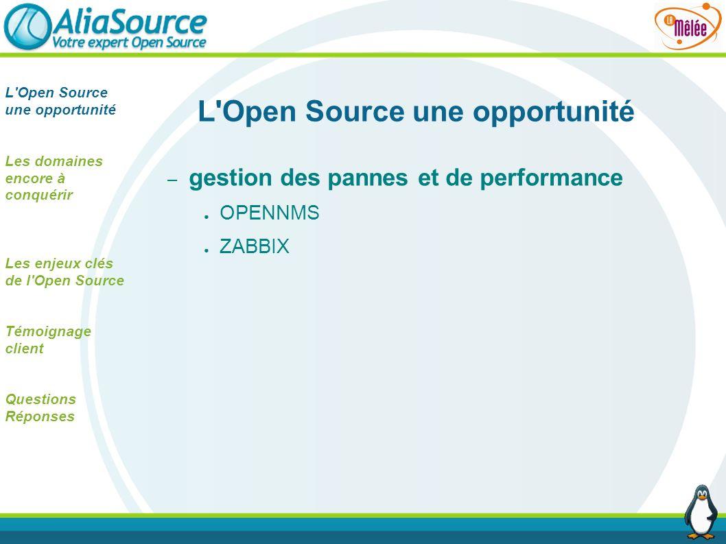 L'Open Source une opportunité – gestion des pannes et de performance OPENNMS ZABBIX L'Open Source une opportunité Les domaines encore à conquérir Les
