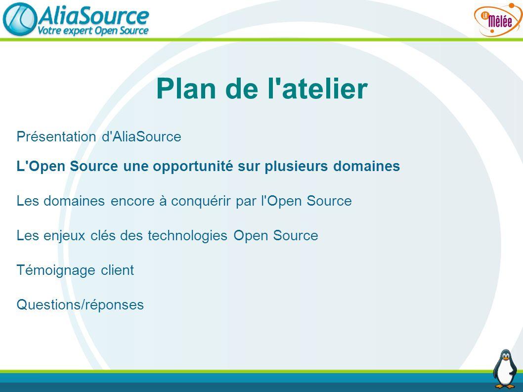 Plan de l'atelier Présentation d'AliaSource L'Open Source une opportunité sur plusieurs domaines Les domaines encore à conquérir par l'Open Source Les
