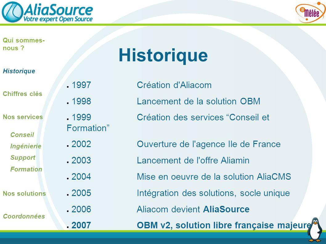 Historique Qui sommes- nous ? Historique Chiffres clés Nos services Conseil Ingénierie Support Formation Nos solutions Coordonnées 1997Création d'Alia