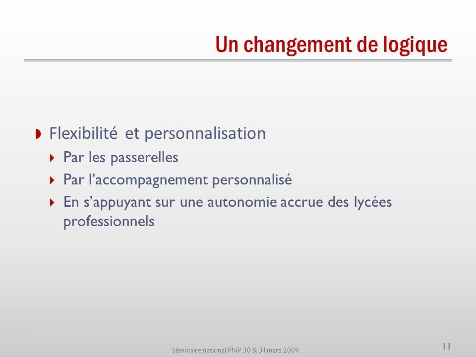 Séminaire national PNP 30 & 31mars 2009 Un changement de logique Flexibilité et personnalisation Par les passerelles Par laccompagnement personnalisé