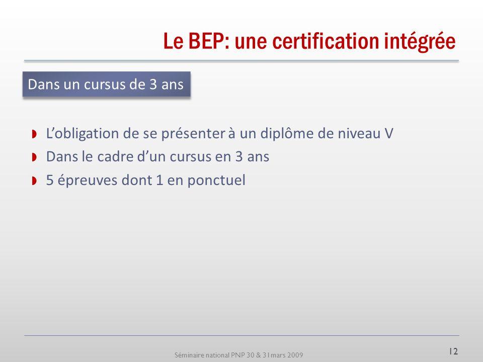 Séminaire national PNP 30 & 31mars 2009 Le BEP: une certification intégrée Lobligation de se présenter à un diplôme de niveau V Dans le cadre dun cursus en 3 ans 5 épreuves dont 1 en ponctuel Dans un cursus de 3 ans 12