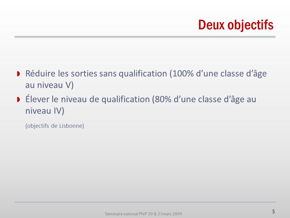 Séminaire national PNP 30 & 31mars 2009 Deux objectifs Réduire les sorties sans qualification (100% dune classe dâge au niveau V) Élever le niveau de qualification (80% dune classe dâge au niveau IV) (objectifs de Lisbonne) 5